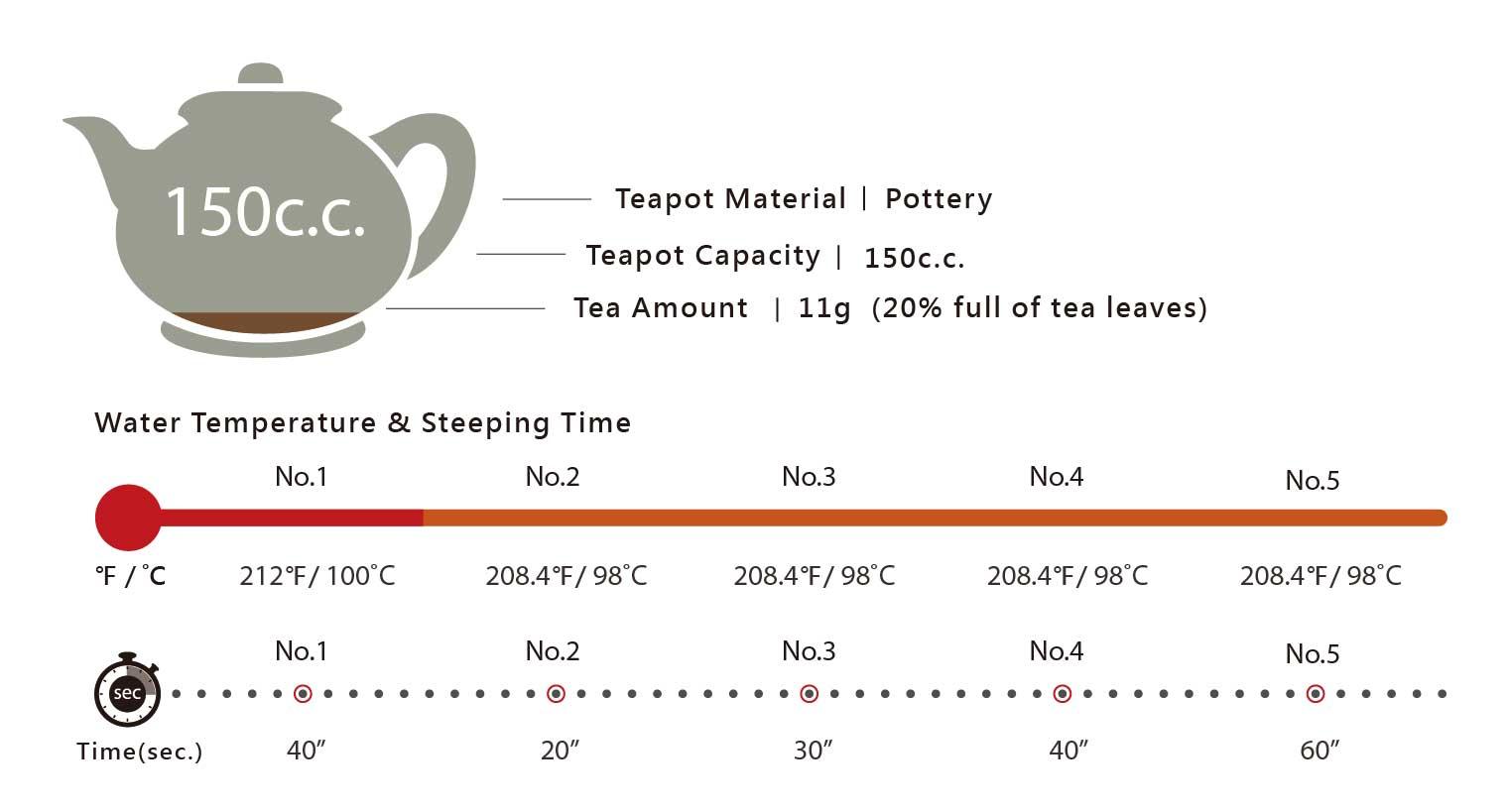 Lishan High Mountain Tea Loose Tea Leaf brew