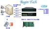 SkyGW4C-S - 交換機或話機用四口FXS PCI-E Skype網關卡