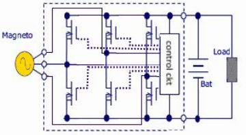 Taiwan MOSFET rectifier regulator, FH020AA replacement