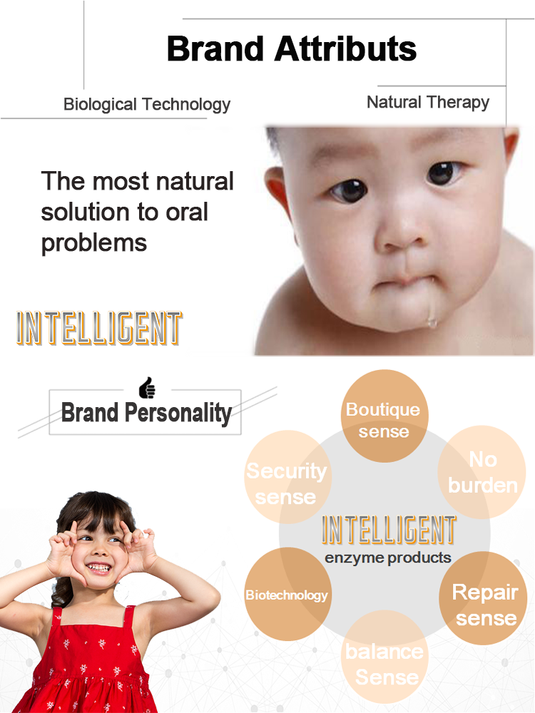 INTELLIGENT Saliva Enzymes Baby Toothbrush Natural Chewable Soft Silicone Innovative 6 Stage Oral Care Brands For First Teeth