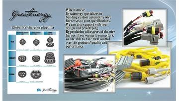 taiwan car wiring vehicle wiring automotive wiring car cables rh taiwantrade com vehicle wiring products ebay vehicle wiring products ireland