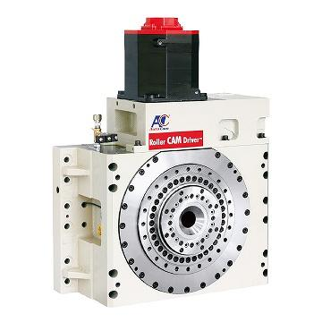 SPINDLE TILTING ROTARY HEAD
