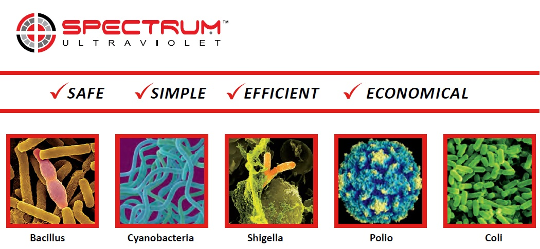 spectrum uv sterilization