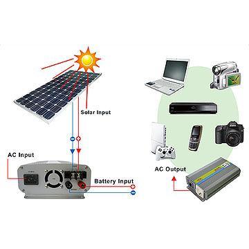 Taiwan 600W_3 IN 1 ENERGY SAVING UPS | DROW ENTERPRISE CO , LTD
