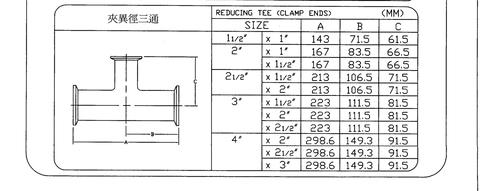 Reducing Tee Model and Size