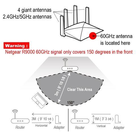 MG360 USB3.0 Wireless WiGig  Network Adapter