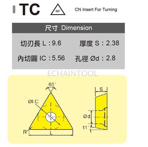Carbide TC turning Insert Now for Different Cutting State