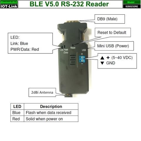 Bluetooth BLE V5.0 Beacon RS232 Reader profile