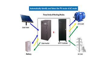 Off-Grid Solar Power System 30KW