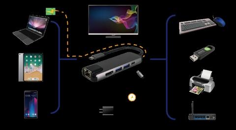 USB-C to USB3.0+HDMI+RJ45+PD docking station (PK116)