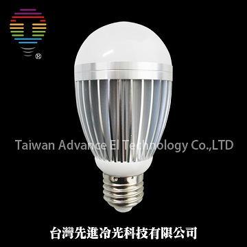 COB LED Energy Saving Bulb