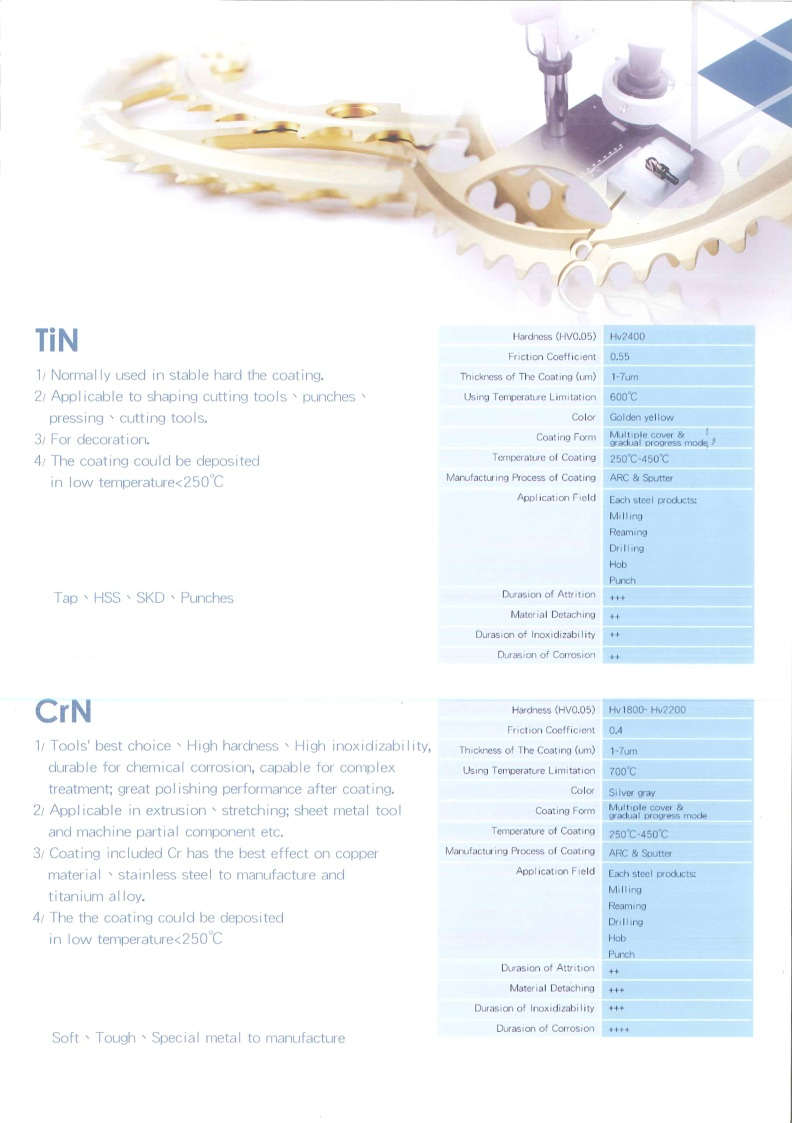 Taiwan PVD Coating Service- TiN / CrN | CUTTING-EDGE DIAMOND