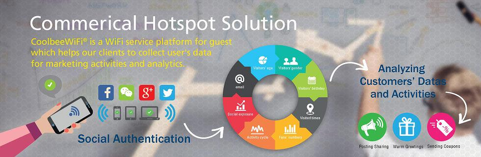 Commerical Hotspot Solution