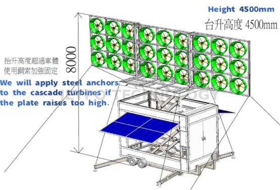 Taiwan Jetpro Small Wind Turbine 5 Kw Taiwantrade