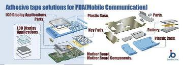 Adhesive tape solutions for PDA (Mobile Communication)