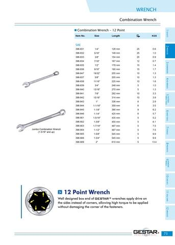 High quality wrench series Made In Taiwan