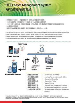 Taiwan RFID Asset Management System | Taiwantrade