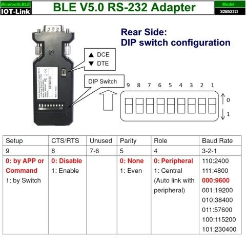 RS232 Bluetooth BLE V5.0 adapter DIP switch setting