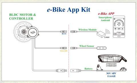 Taiwan Mid-Drive Motor Kit | Taiwantrade