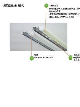 Air Purifying Light - Ceiling T-Grid light
