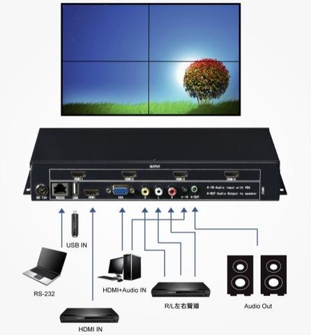 Bộ chuyển đổi IP KVM PS/2+USB 8 cổng PANIO KF108P - kiểm soát tất cả