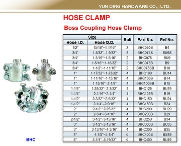 2 & 4 Bolt Boss Clamps