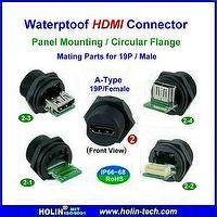 Waterproof HDMI Connectors,  A-Type Female Pin