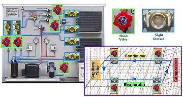 Learning refrigeration cycle