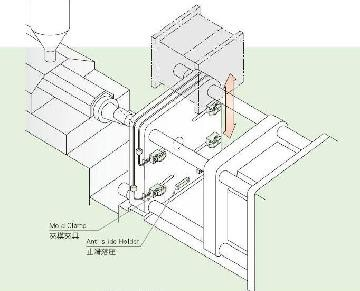 HYDRAULIC CLAMPING SYSTEM FOR INJECTION MOLDING MACHINE