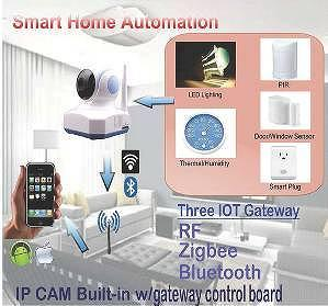 IP Cam Built-in Switchboard Module (ZB feature)