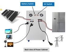 Solar Energy System,Off..