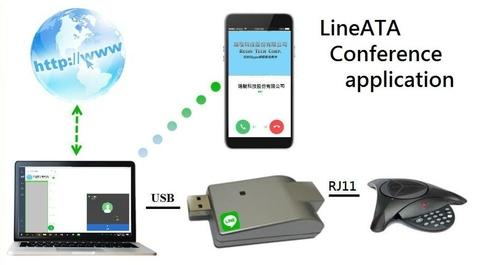 LineATA - Internet soft phone conference voice bridge