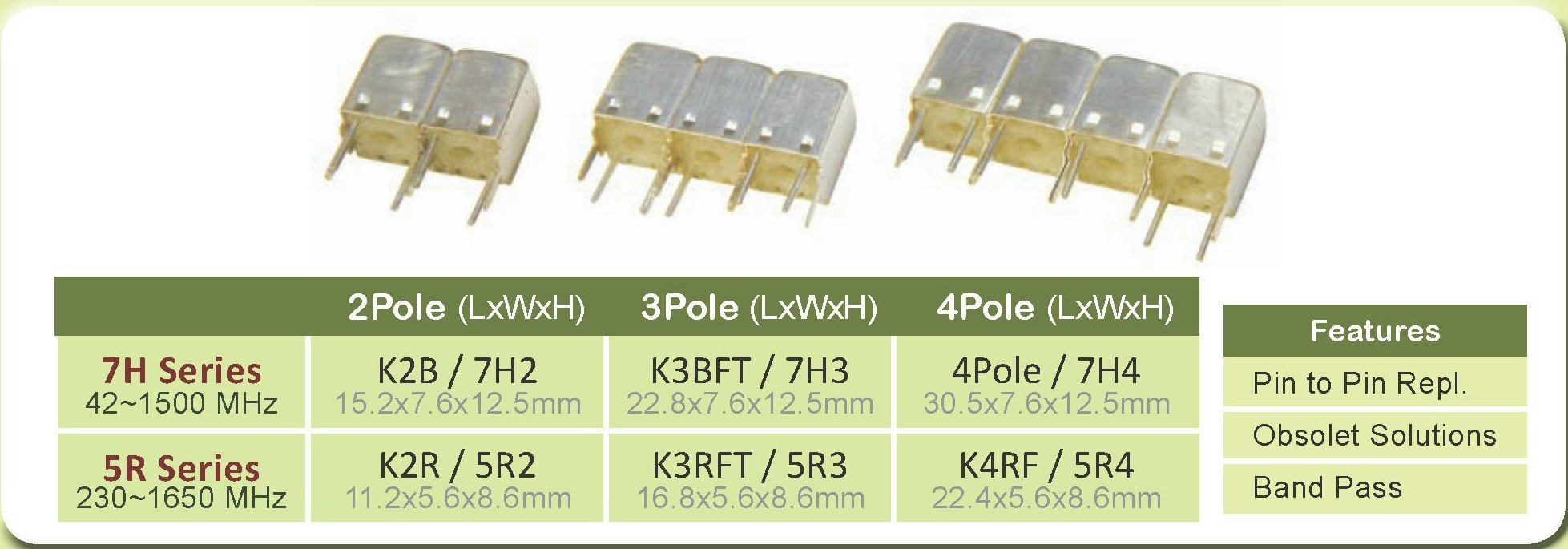 Taiwan Helical Bandpass Filters and Tunable Bandpass Filters