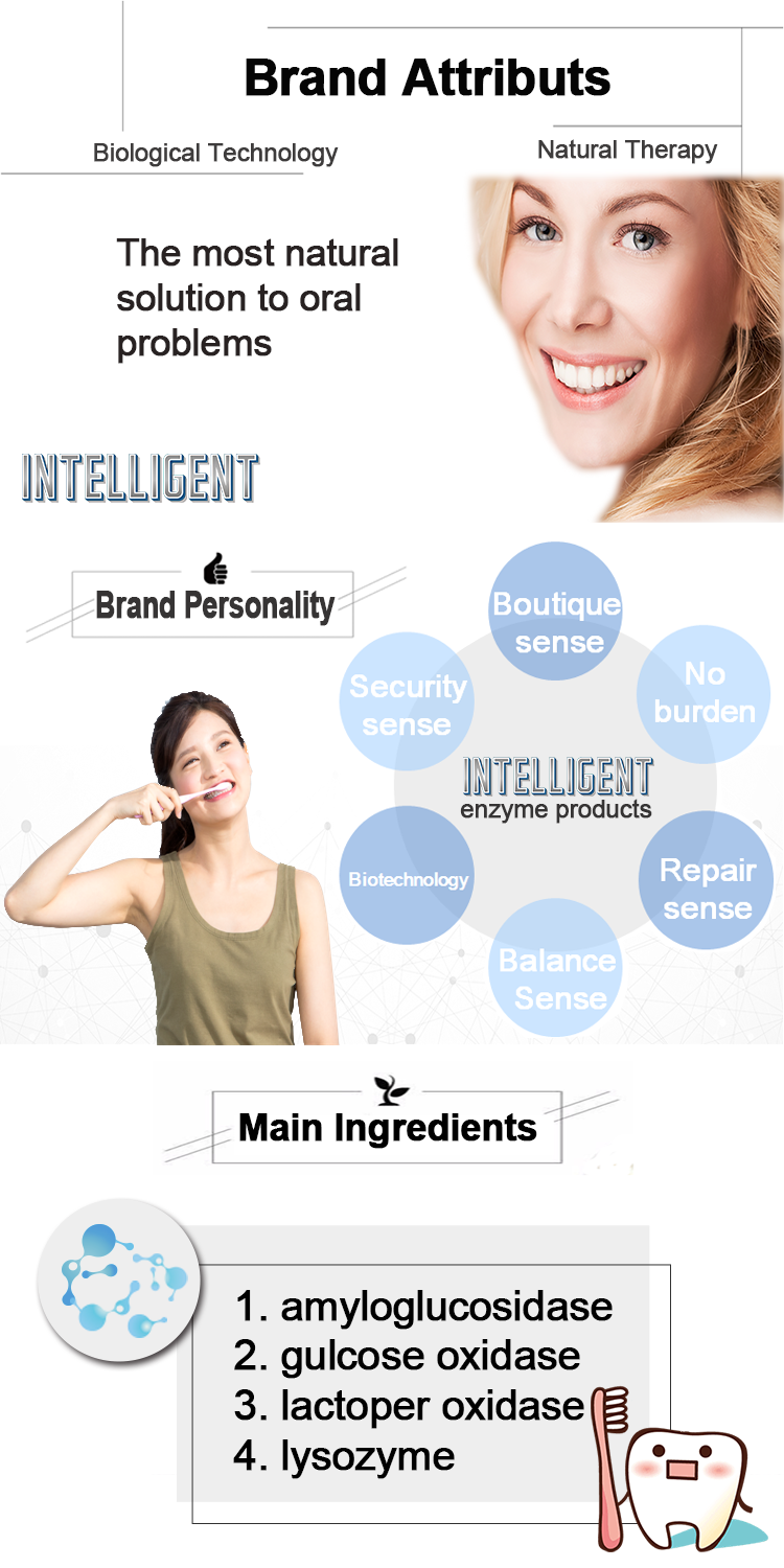 INTELLIGENT Saliva Enzymes Teeth Whitening Toothpaste Natural Without Fluoride and SLS For Smokers Sensitive Yellow Teeth