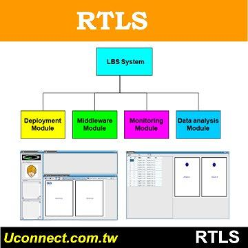 Real Time Location System Software