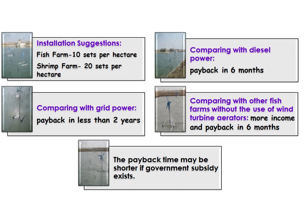 Taiwan Fish Farm Wind Turbine Aerator | Taiwantrade