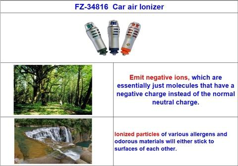 Car use Air Purifier