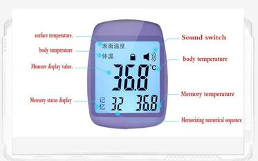 The thermometer panel