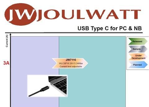 JW USB Power Switch