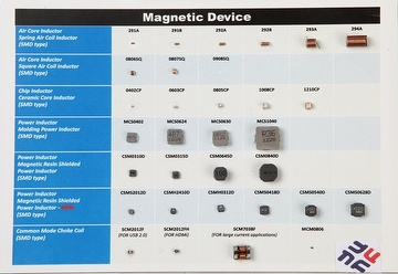 Taiwan High-Quality & Reliable SMD Power Inductors | Taiwantrade
