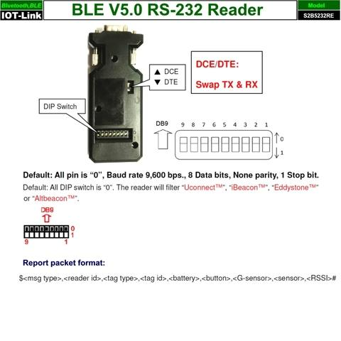 Bluetooth BLE V5.0 Beacon RS232 Reader rear side