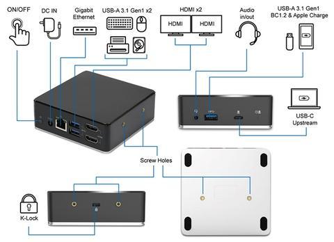 USB-C Multi-Mount Dock