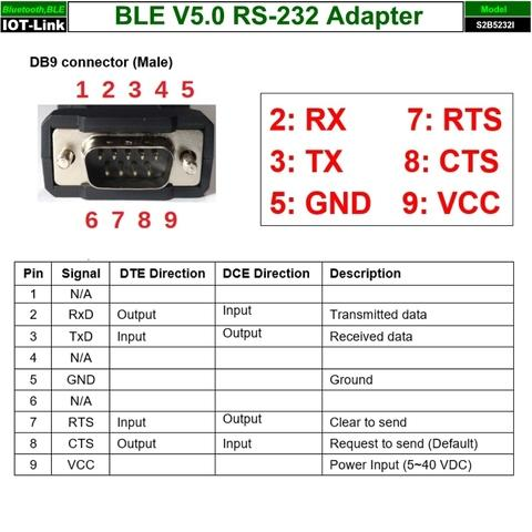 RS232 Bluetooth BLE V5.0 adapter DB9 pin definition