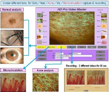 Comprehensive Image / Video Comparison System