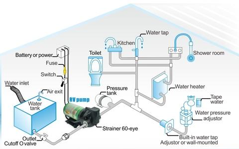 Taiwan 1 8 GPM Electric Submersible Water Pump   Taiwantrade