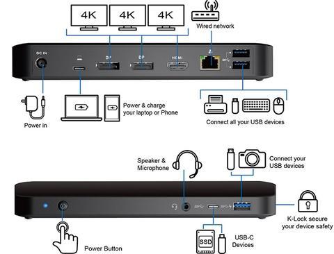 USB-C DP1.4 MST PD Docking station