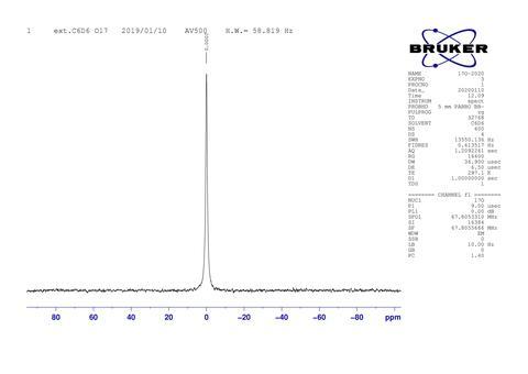 O17 NMR Test