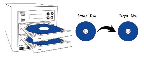 U-Reach uPRO 1:1 Multimedia 4 in 1 Blu-ray Duplicator P701b