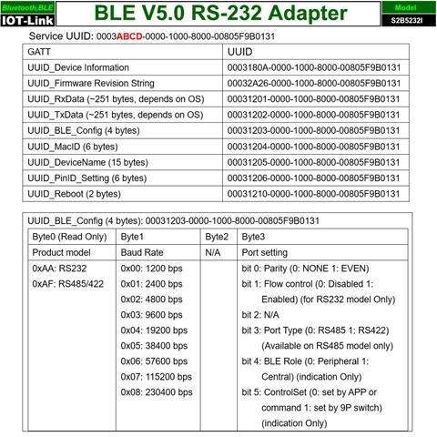 RS232 Bluetooth BLE V5.0 adapter com port configuration