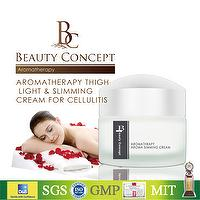 BEAUTY CONCEPT AROMATHERAPY AROMA SLIMMING CREAM